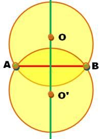 comment trouver le point de rencontre de deux droites