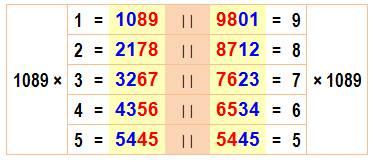 tour de magie nombre entre 1 et 100