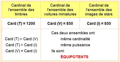 9e3d765d1391 puissance d un ensemble - cardinalité