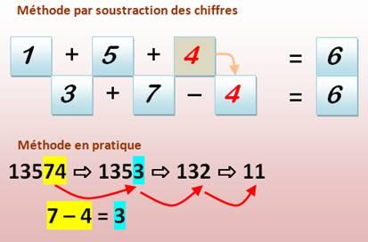 Collection De Nombres Divisibilite Par 11