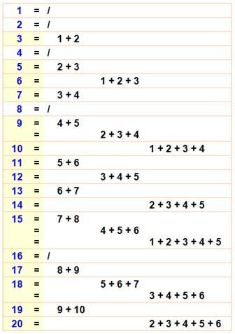 nombres entiers consecutifs