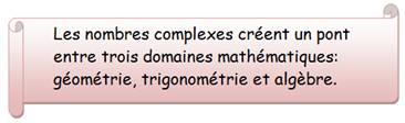 Nombres Complexes Resume Du Cours De Terminale